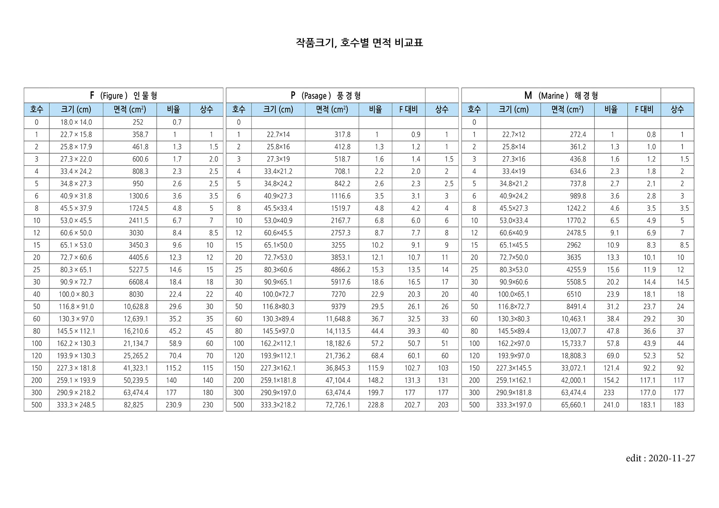 20201127_작품크기 호수별 면적비교표.jpg
